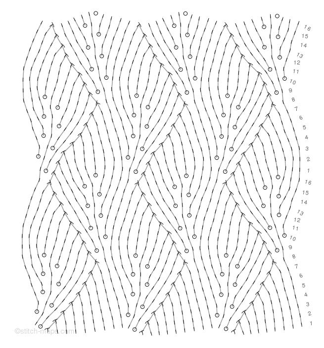 Stitchmaps